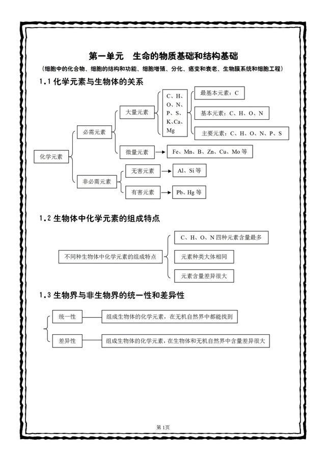 高中生物:80页知识点总结,63+13条知识,学起来孩子们