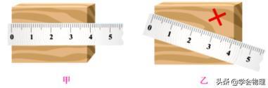初中物理丨实验注意事项总结一:基本操作类实验,可直接打印