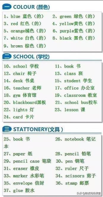 一线老师整理!小学分类英语,少儿学习英语必备单词卡!