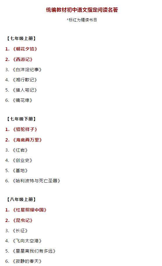 初中语文12部必考名著超全知识梳理,中考必看!(可打印)