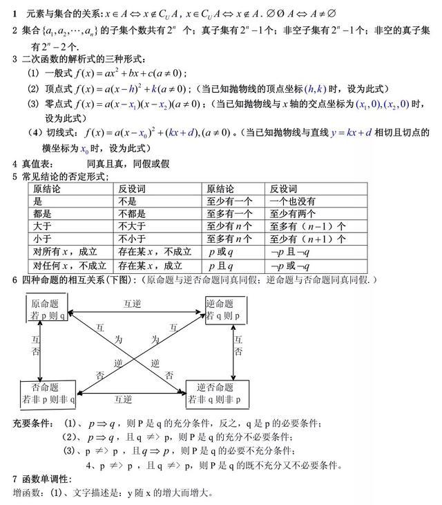 初中数学常用公式结论,基础强化