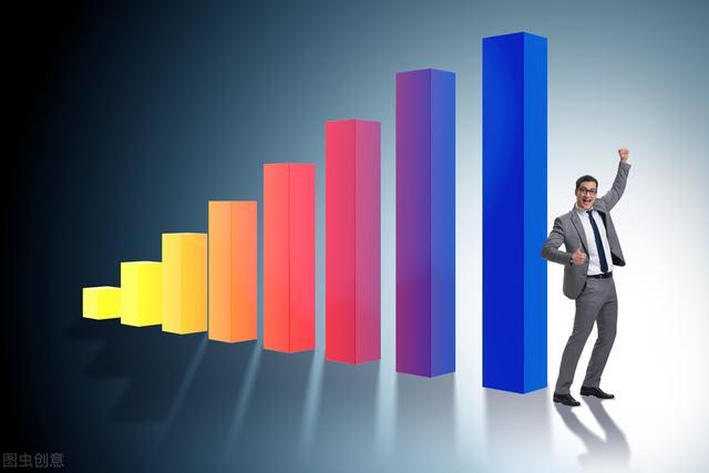投资基金,购买基金,要想赚钱,应该短线操作,还是长期持有?
