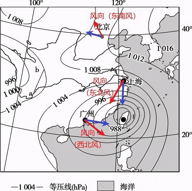 高中地理——每日讲1题(风向、气旋与反气旋、冷锋、天气)
