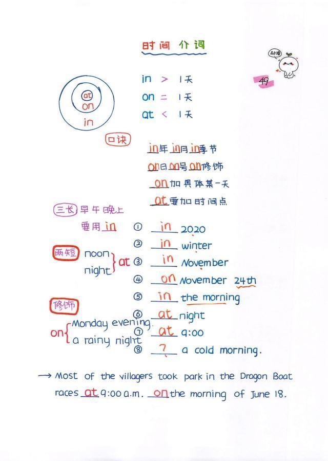 博士妈妈:我总结了小学英语1-6 年级硬核知识手写笔记|图文并茂