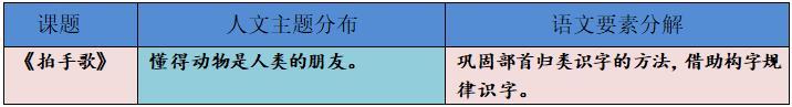 隹字旁的字有哪些,二年级语文上册第二单元第3课《拍手歌》教学设计