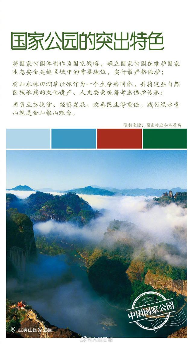 第一批国家公园名单公布 海南热带雨林国家公园入列 全球新闻风头榜 第9张