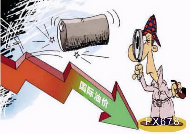 国际油价最新消息,油价暴跌!创2020年夏天以来最大单日跌幅