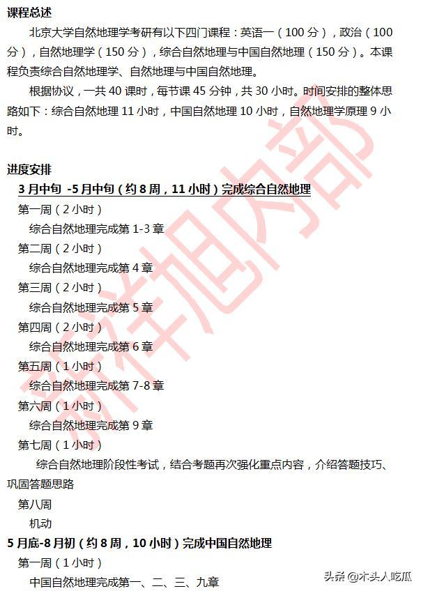 2022年北京大学自然地理学考研专业课参考书及一对一授课计划