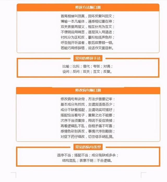 2021高中语文各部分顺口溜及文言文特殊句式重点词!考试不用愁