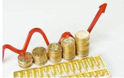 投资利润率,有个投资项目,投资本金20万,每天收益250元,这个投资怎么样?