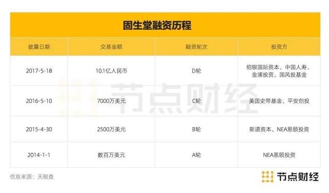 """翁婿联手年入10亿,固生堂要到港股""""坐诊""""了?"""