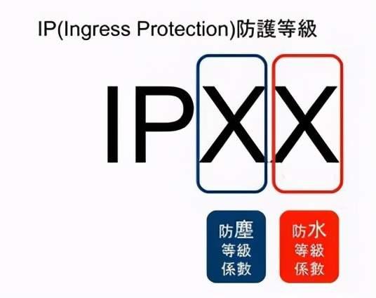 IPXX防护等级说明