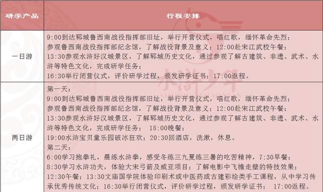 """""""研学齐鲁, 探秘水浒""""新时代小好汉研学夏令营火爆开启!(图83)"""