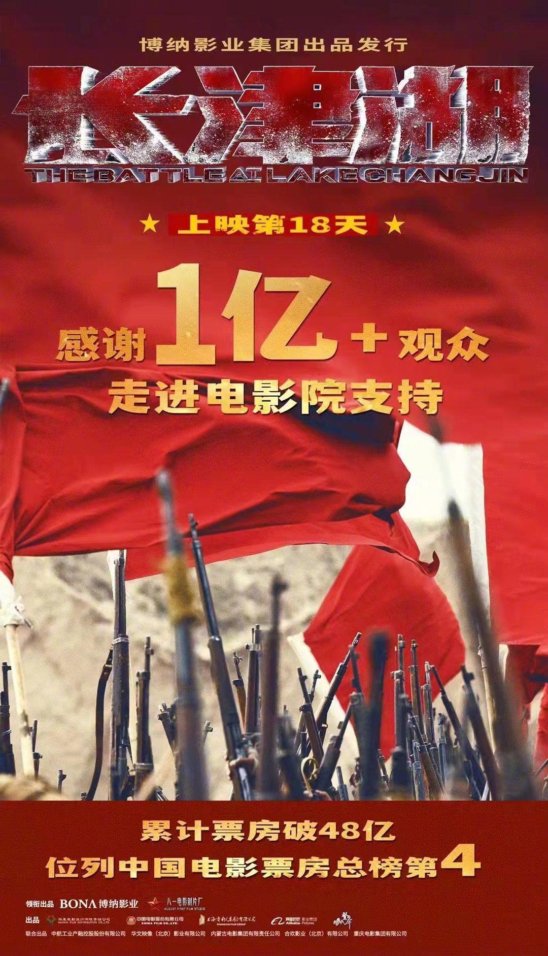 长津湖拥有超过1亿的电影观众。镜头下的过往让人流泪