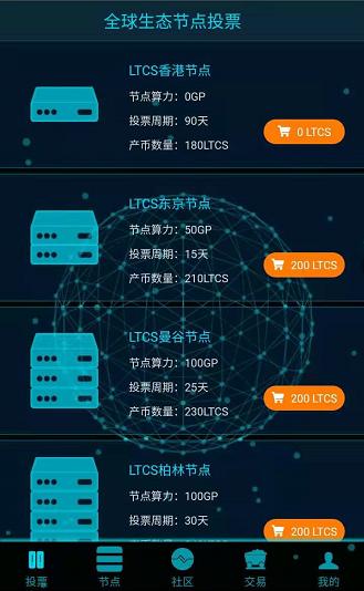 莱特现金LTCS公链首码项目,认证送90天产200币节点一个,1币可卖-首码网