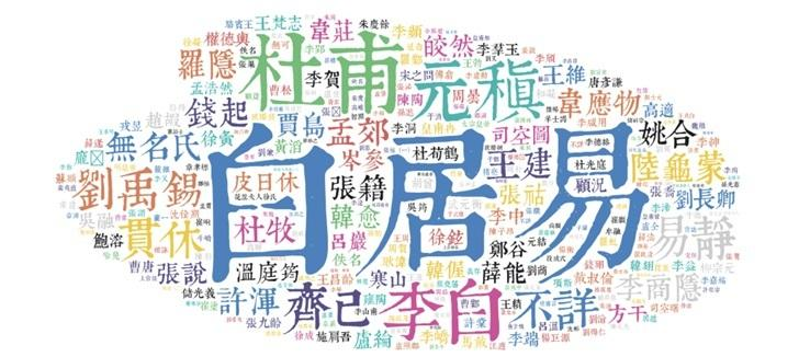 GitHub 最全中华古诗词数据库