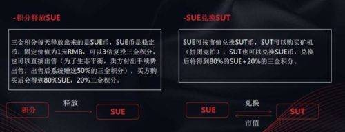 SUT三金本体,注册完成sm送1000币,每天2%释放-挂机日赚30-爱首码网