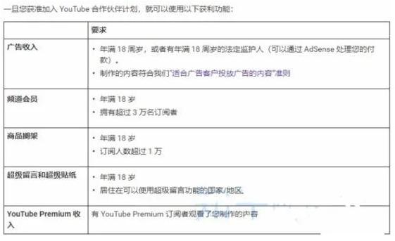 国外网赚项目赚美金:YouTube(油管)有声小说项目深度解析 的图片第3张