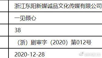 一见倾心百度云(全1-38集)网盘【1080P已更新】完整资源已分享
