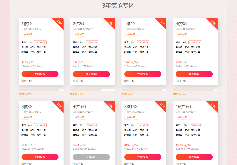 便宜撸香港服务器!便宜到你怀疑人生!