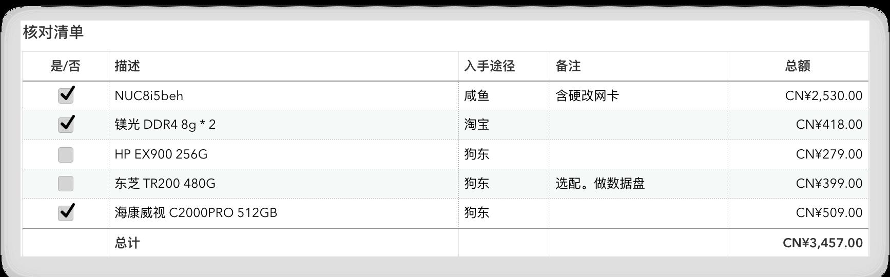 NUC8I5 配置