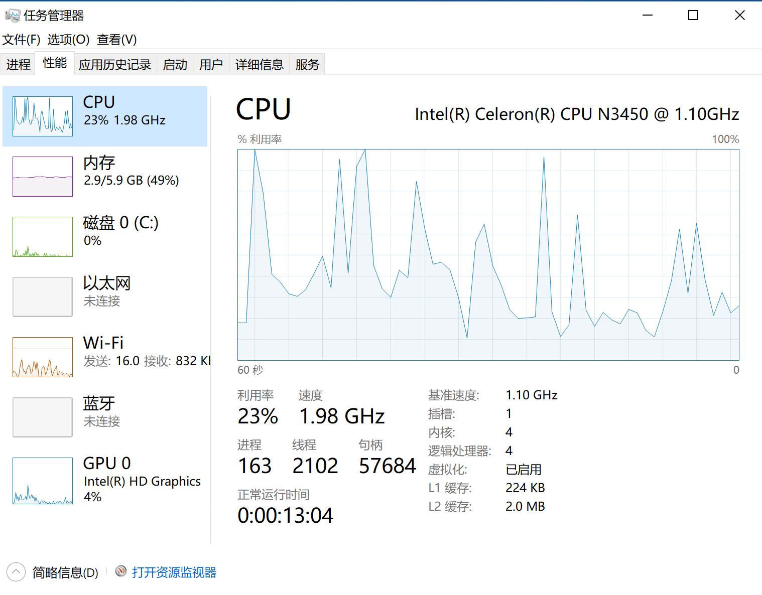 19.CPU信息