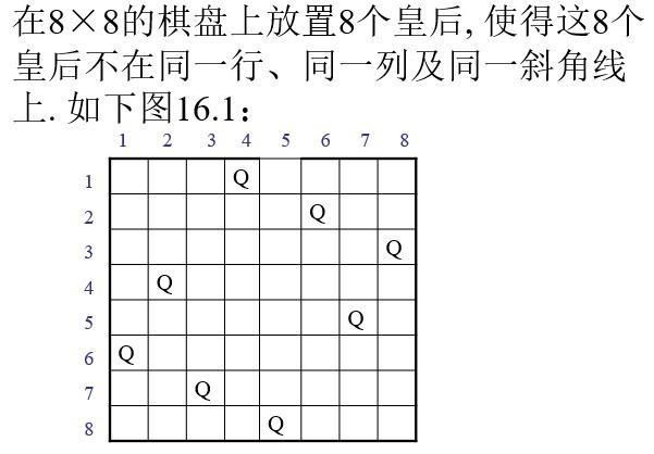 图16.1