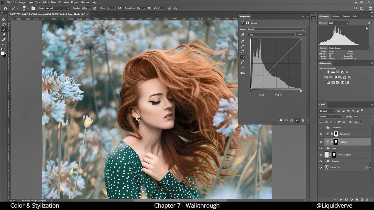 Coloring and Stylization for Portraits – PS商业人像修图教程