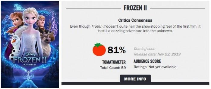 《冰雪奇缘2》媒体口碑解禁 烂番茄81% M站均分67