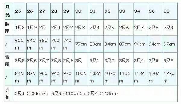 怎样推算腰围2尺9是多少厘米