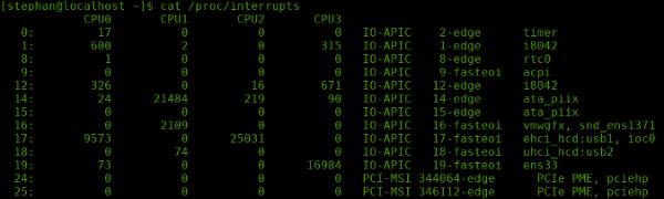 Linux 内核处理中断全过程解析Linux 内核处理中断全过程解析