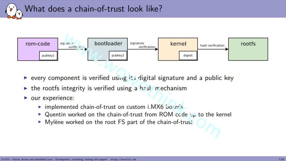 可信信任链