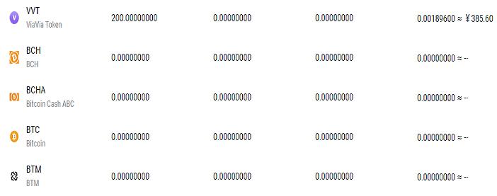 恰恰小视频:一币2元,25日上所,送61VVT插图2