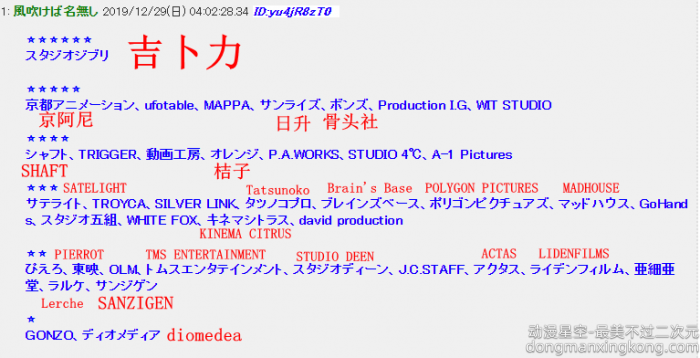 吉卜力登顶 日本网友晒出心中的动画公司实力大排名
