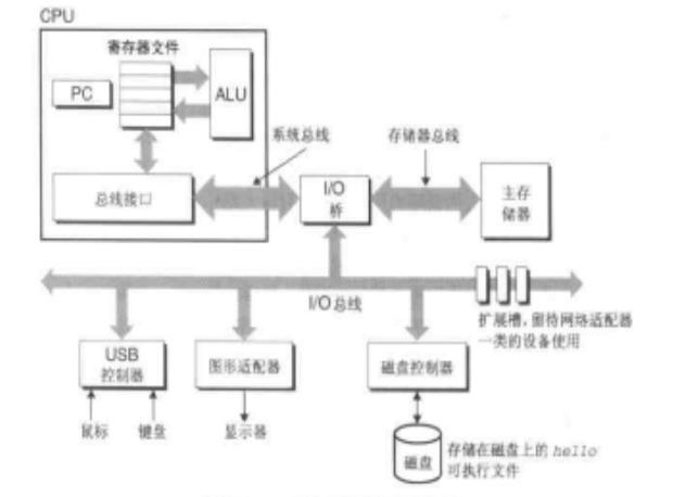 一个典型系统的硬件组成
