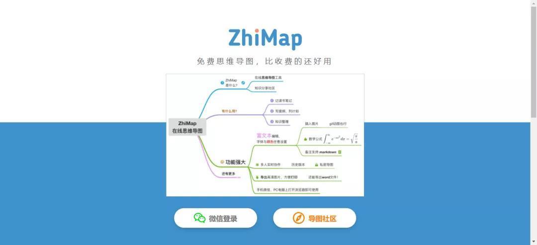 602b46933ffa7d37b3a51040 思维导图工具网站:ZhiMap