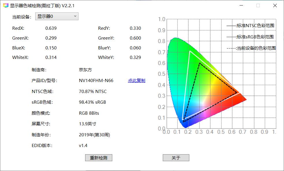 显示器色域检测工具 v2.2.1(图拉丁版)