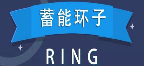 RING:注册送10币矿机,一币10元,最高15代收益插图