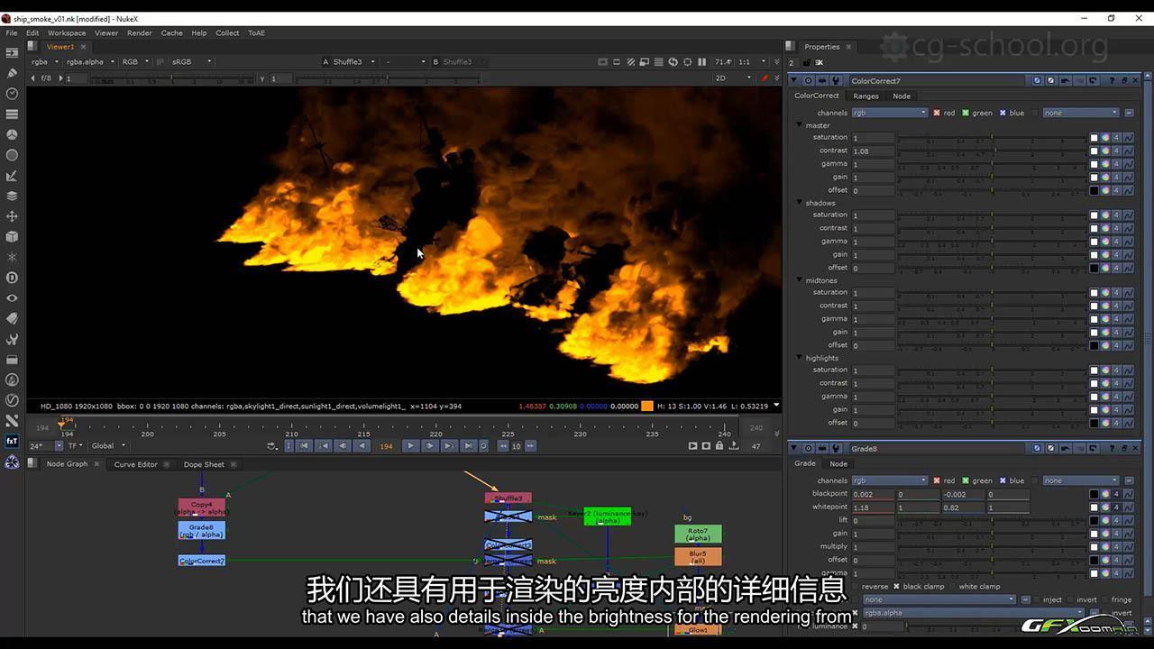 Houdini火焰烟雾特效教程 Houdini FX Series - Pyro Cluster Smoke
