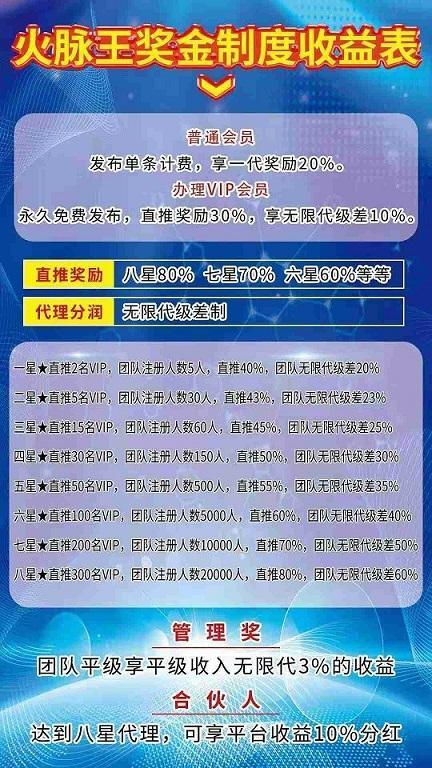 2021首码火脉王,最强推广引流APP-首码网