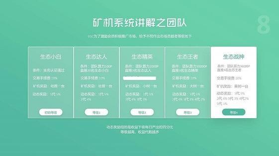 EGC:暴力无限代,一币3.6元,买卖无限制-爱首码网