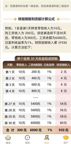 重磅大毛-铁饭碗-中国传媒集团旗下-0.3元提现不限次数插图4