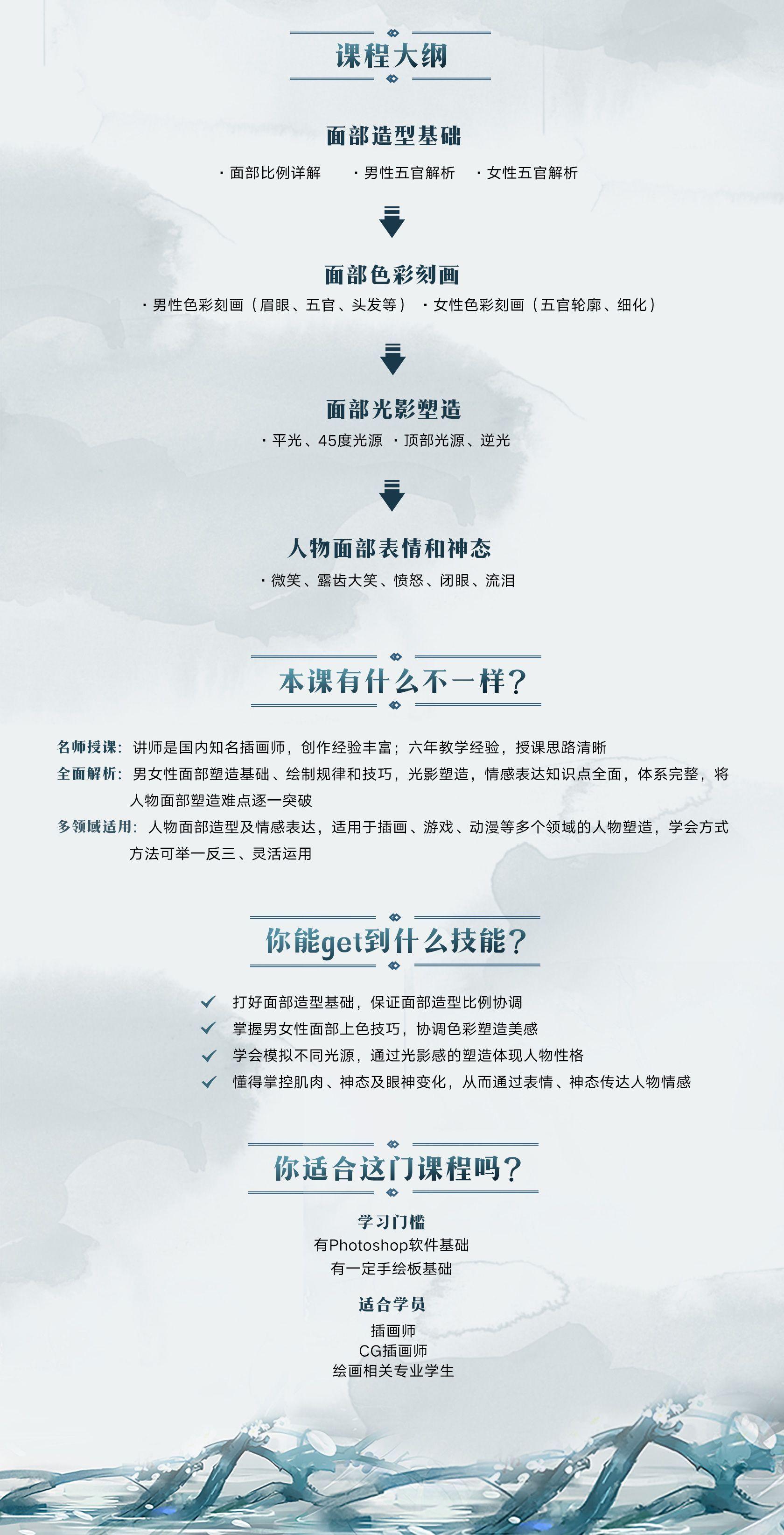 原画绘画教程-绘梦CG学院 匪萌十月 CG绘画之人物面部造型与情感表达(4)