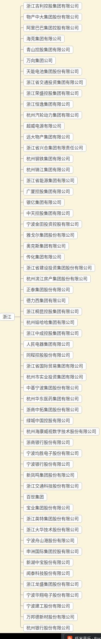 浙江2018中国500强