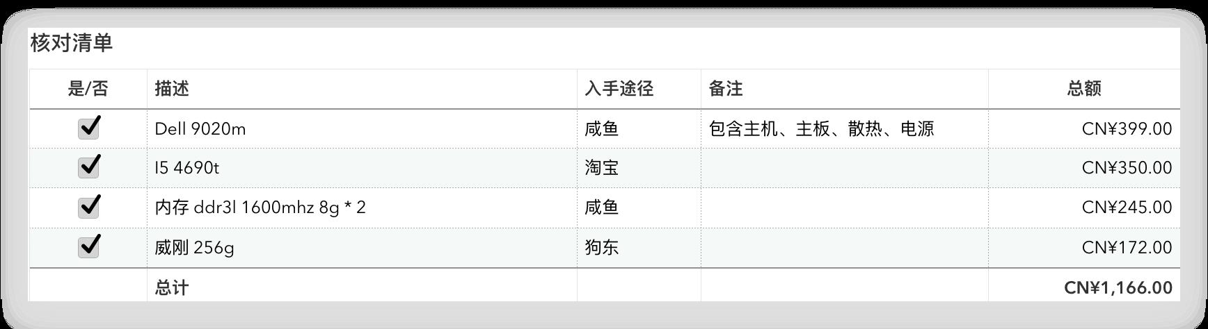 Dell OptiPlex 9020M 配置