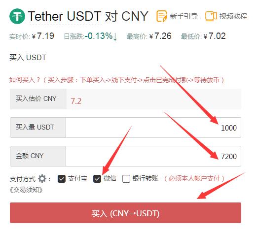 USDT/BTC/LTC/ETH等数字币如何兑换成人民币?