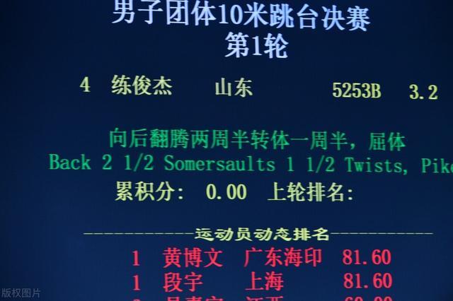 4.1难度拿110.7分!杨健第6跳逆转获第一,里约双金王陈艾森第3