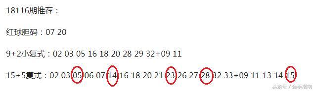 徐志瑶双色球18117期:红球前部转热胆码关注16、24(上期命中4+1
