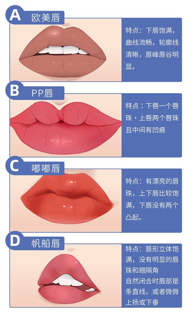 接吻时,身体会发生什么变化?接吻有什么好处?科学角度告诉你