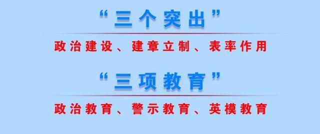 """【教育整顿】紧盯""""三个突出"""" 抓实""""三项教育"""""""